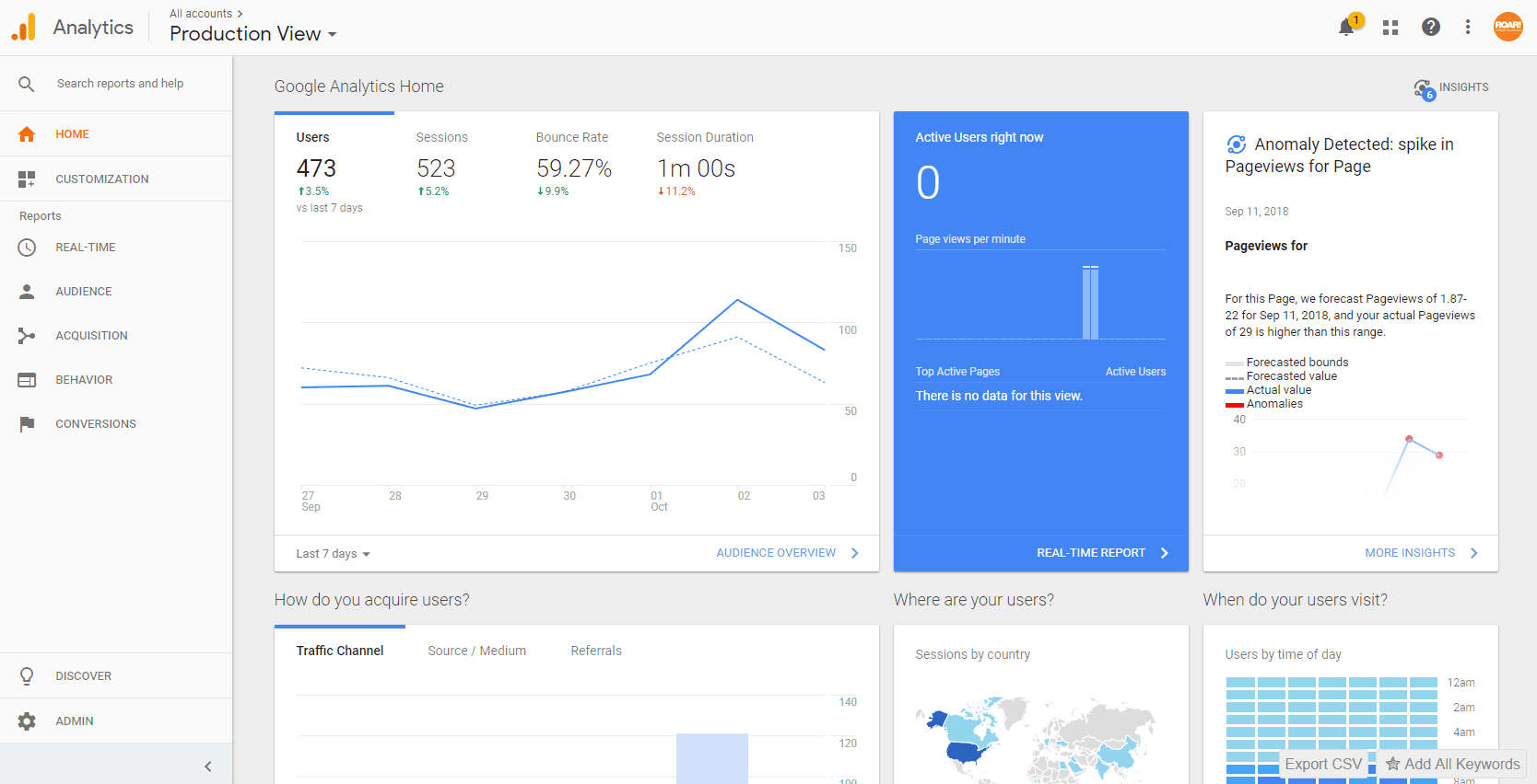 the google analytics dashboard