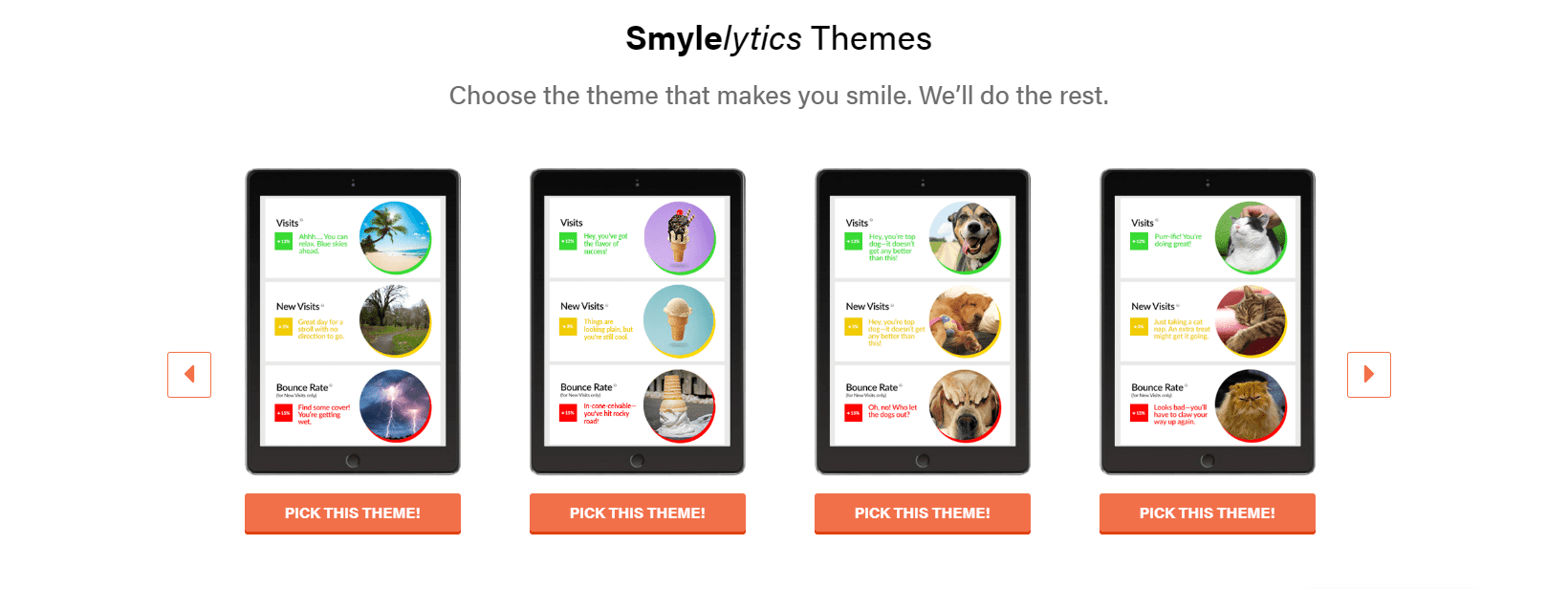 Smylelytics report themes: weather, ice cream, dogs, and cats