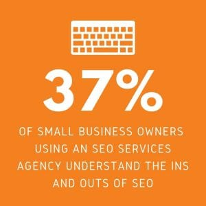a small percentage of small business owners understand seo